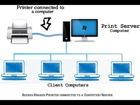 Printer Sharing on network Tutorial 32 bit with 64 bit