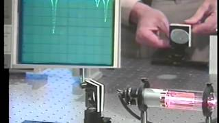 Laser Fundamentals III: Reflection Back Into Laser | MIT Video Demonstrations In Lasers And Optics