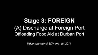 GAO: U.S. Food Aid Supply Chain: Stage 3- Foreign (A) Discharge at Foreign Port- Offloading food aid at Durban Port