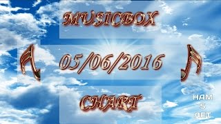 Vote everyday / голосуй ежедневно! http://mbchart.ru/golos/ Website: mbchart.ru Vkontakte: vk.com/musicbox_chart.