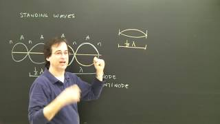 Physics Tutorial Lesson:  Standing Waves High School College Help