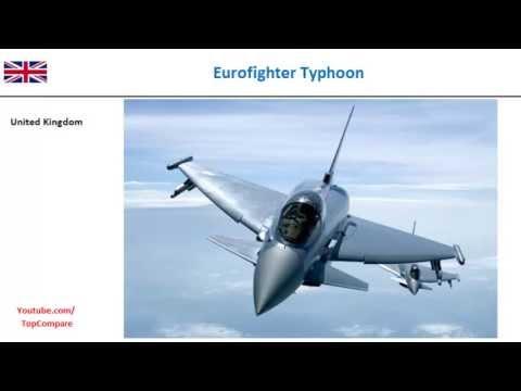 Sukhoi Su-33 versus Eurofighter...