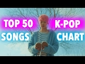 [TOP 50] K-POP SONGS CHART • FEBRUARY 2017 (WEEK 3)