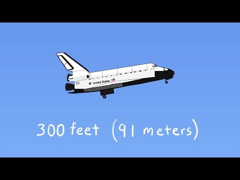How to Land the Space Shuttle from Space