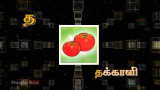 Animated/Cartoon Alphabet For Kids -  06 Uyir MeiEzhuthukal with Example