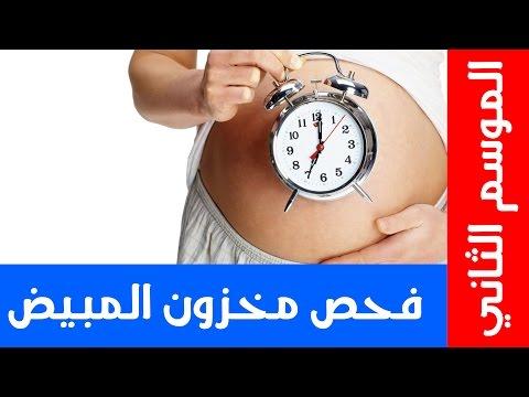 وسائل فحصل مخزون المبيض والتحاليل اللازمة لذلك - الحلقة الرابعة - الموسم الثاني - أحمد حسين