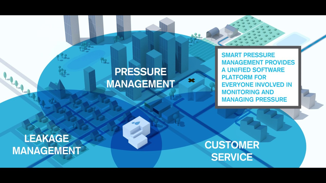 i20 Smart Water Pressure