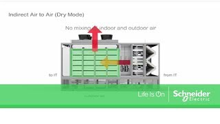 Ecoflair Air Economizer - Introduction