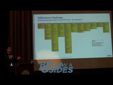 BSides NoVA 2019 - 11:30 AM - Andy Applebaum - ATT&CK By Numbers