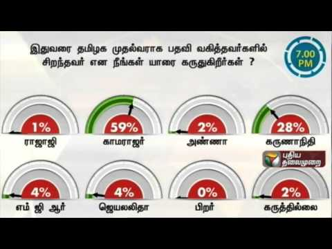 Therthal-Meter-Who-Served-as-a-Best-Chief-Minister-so-far-0-00--1-41