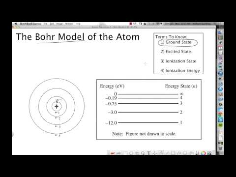 Modern - Atomic Transition Lecture.mp4