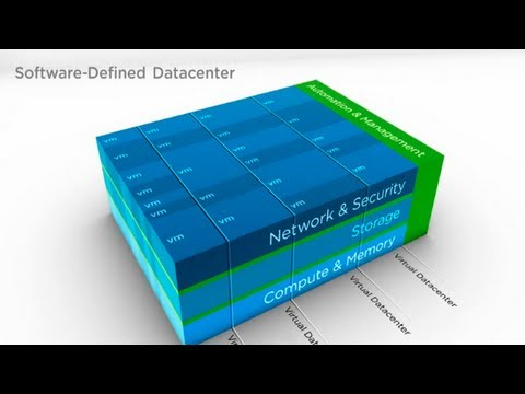 Defined - http://vmware.com/solutions/datacenter/software-defined-datacenter/ -- VMware CTO Steve Herrod, Executive Vice President, Cloud Infrastructure and Management...