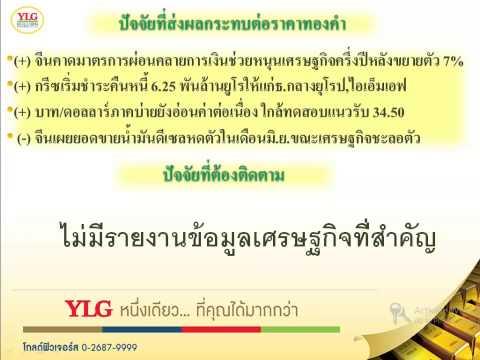YLG NightUpdate 20-07-15