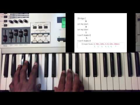 What Can I Do - Tye Tribbett (Piano Tutorial)
