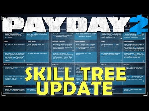 NEW SKILL TREES! Payday 2 - Skill Tree Update 97.6 (Payday 2