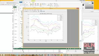 Does Murrey Math or ABA Pattern recognition work for trading