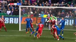 Highlights   Aberdeen 0 0 Ict Aet 4 2 Pens   Http Www Bbc Co Uk Sport 0 Scotland 26606866 Default
