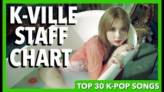 These are the Top 30 K-Pop Songs of the week as voted by the staff at K-Ville Entertainment. - We vote a couple of days before the chart is released, so very new songs may not be on the chart yet. - We each vote for our 20 favourite K-pop songs, then compile the points to make the overall Top 30 Staff Chart. If you would like to vote for your favourite K-pop Songs, vote on our Top 50 K-Pop Songs Chart here: https://youtu.be/u6LKcw0rNbkJoin our Facebook Group here: https://www.facebook.com/groups/2321827508041631/Buy some great K-Pop Merchandise here: http://soaestheticshop.com?rfsn=612138.194e5SOCIAL MEDIA LINKS:★ Website ► https://kvilleonline.com/★ K-Pop Fan Forum: ► https://goo.gl/5H7G6w★ Listen to us on K-Ville Radio! ► https://goo.gl/f6rNLS★ Facebook ► https://goo.gl/lqVWYH★ Twitter ► https://goo.gl/1PbQBY★ VK ► https://goo.gl/xhYv0n★ Pinterest ► https://goo.gl/plcrpw★ Tumblr ► https://goo.gl/Sl4w2E★ Google Plus ► https://goo.gl/ZGiblc★ Instagram ► @kville_ent