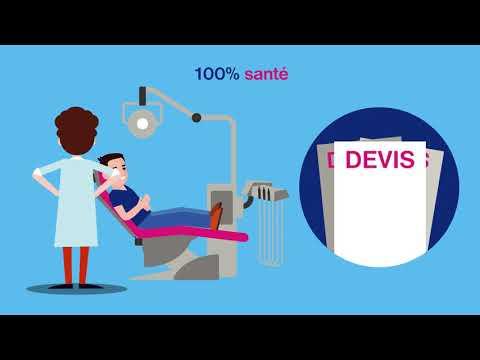 MNH - Dispositif 100% santé - Dentaire