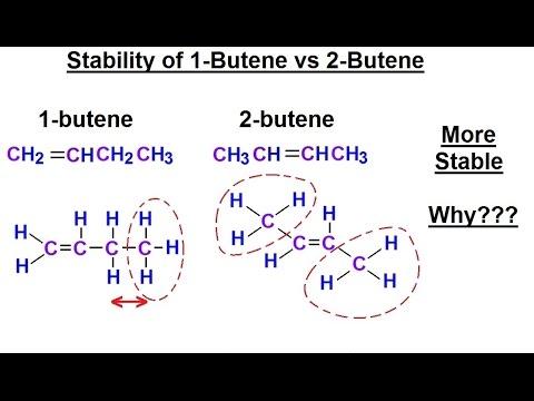 Organic Chemistry - Ch 1: Basic Concepts (26 of 97) Stability of 1-Butene vs 2-Butene