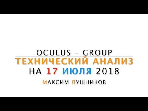 Технический анализ рынка Форекс на 17.07.2018 от Максима Лушникова - DomaVideo.Ru