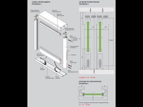 Как сделать двери шкафа-купе, раздвижные двери (видео)