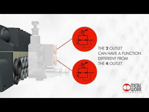 Metal Work Pneumatic - EB80 multi-function module
