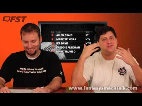 2013 Fantasy Baseball First Base Tiers & Rankings