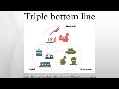 an outline of different parts of the triple bottom line and how it relates to amazon How sustainability is different and more important than corporate (3 parts), part 2, september 2006 • order # 28-22 the triple bottom line— summary.