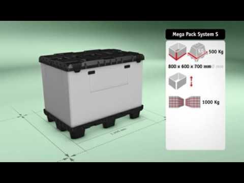 Mega-Pack S von Walther Faltsysteme