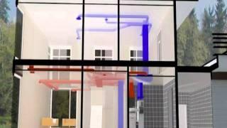 Какие виды систем отопления существуют?