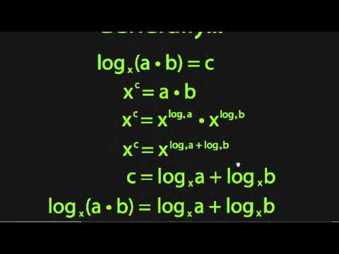 PCRC: Logarithms and Logarithmic Functions