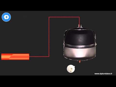 Rôle et fonctionnement d'un vase d'expansion