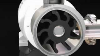 Objemové rotační čerpadlo RF