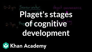 Learn about the stages and developmental milestones in Piaget's theory of cognitive development. Created by Carole Yue. Watch the next lesson: ...