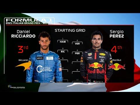 F1 2021 Italian Grand Prix at Monza - Starting Grid Predictions