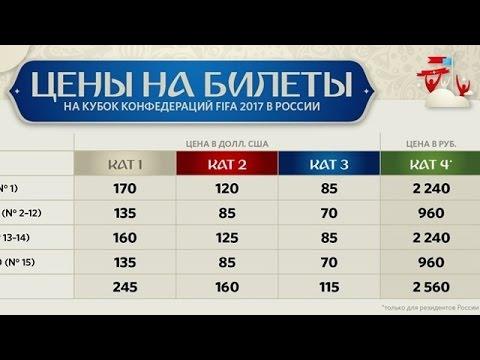 Для россиян сделали дешёвые билеты на ЧМ-2018 (новости)