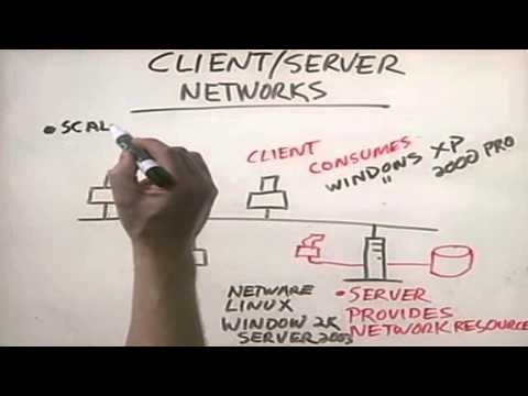 network - CHAPTER-1 INTRODUCTION TO COMPUTER NETWORKS (Networking Basic )