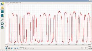 FORScan – видео обзор дополнительных параметров и тестов на примере Ford Galaxy 2.0