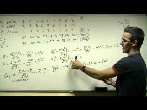 Distribucion bidimensional 4ºESO unicoos Recta de regresion correlacion