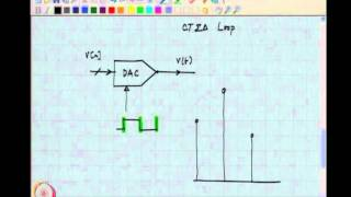Mod-01 Lec-34 Effect Of Clock Jitter On CTDSMs - 1