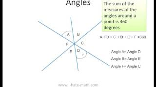 Geometry: Lesson One Angles