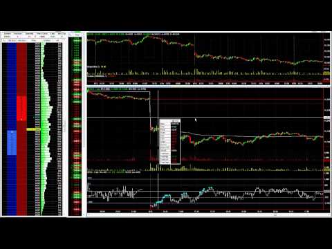 Tape Reading Scalp Trading, The Opening Gap Trade – The Daytrading Room