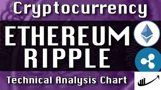 Jan-11 ETHEREUM (ETH) : RIPPLE (XRP) Update CryptoCurrency Technical Analysis Chart