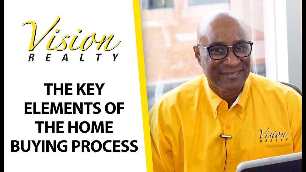 What Happens Throughout the Home Buying Process
