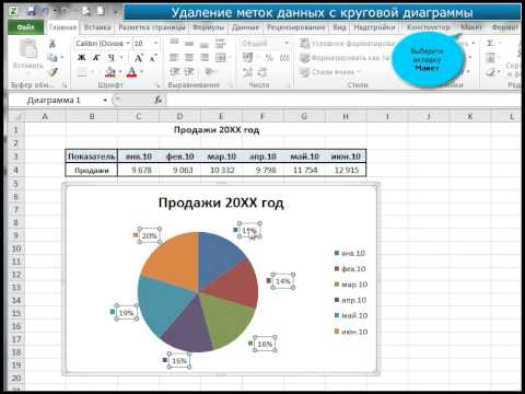 Как сделать две круговые диаграммы в одной рамке - Vingtsunspb.ru
