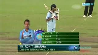 Rohit sharma 219 runs in 149 Balls against West Indies || Rohit sharma Double century Highlights