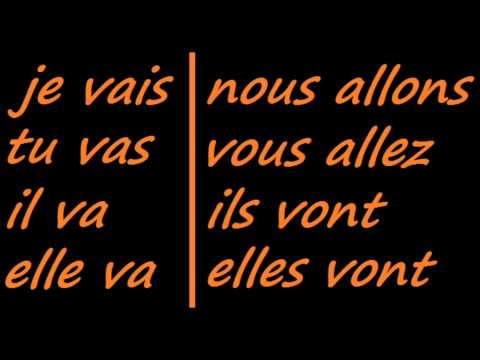 ♫ Aller Conjugation Song ♫ French Conjugation ♫