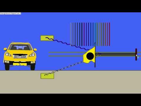 Phun car crash test