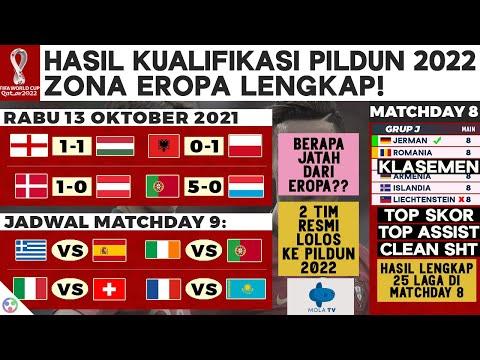 2 Tim Lolos, Hasil Kualifikasi Piala Dunia 2022 Zona UEFA Eropa Portugal vs Luksemburg & Klasemen